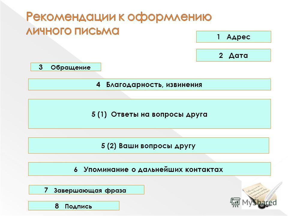 1 Адрес 2 Дата 3 Обращение 4 Благодарность, извинения 5 (1) Ответы на вопросы друга 6 Упоминание о дальнейших контактах 7 Завершающая фраза 8 Подпись 5 (2) Ваши вопросы другу