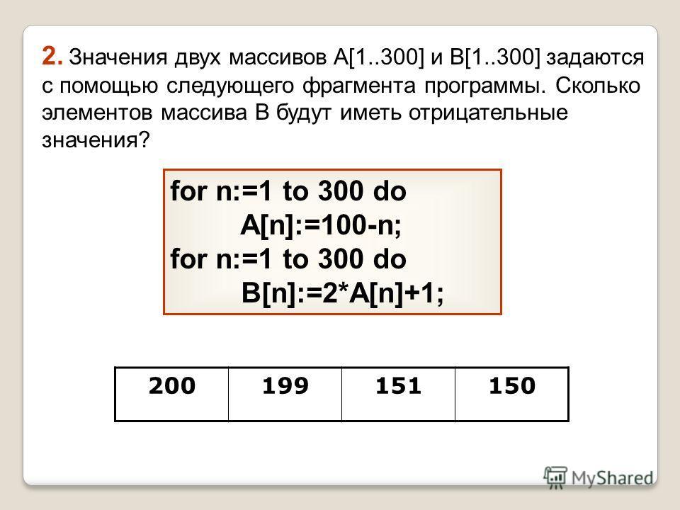 2. Значения двух массивов A[1..300] и B[1..300] задаются с помощью следующего фрагмента программы. Сколько элементов массива B будут иметь отрицательные значения? for n:=1 to 300 do A[n]:=100-n; for n:=1 to 300 do B[n]:=2*A[n]+1; 200199151150