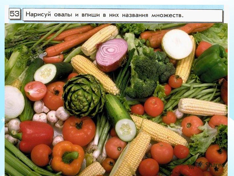 игрушки мячи овощи огурцы Все мячи - игрушки. Все огурцы - овощи.