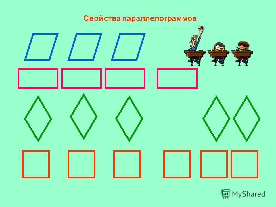 Свойства параллелограммов