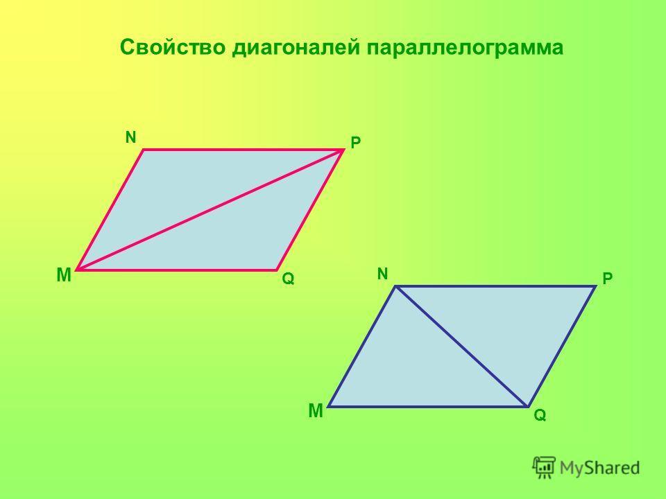 Свойство диагоналей параллелограмма M N P Q M N P Q
