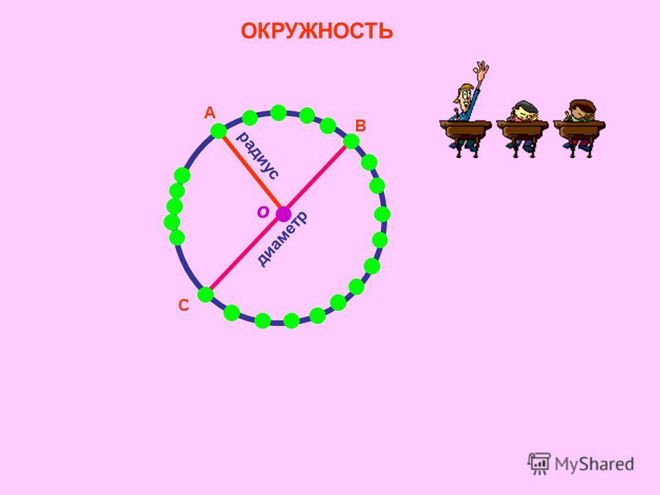 о А B C ОКРУЖНОСТЬ радиус диаметр