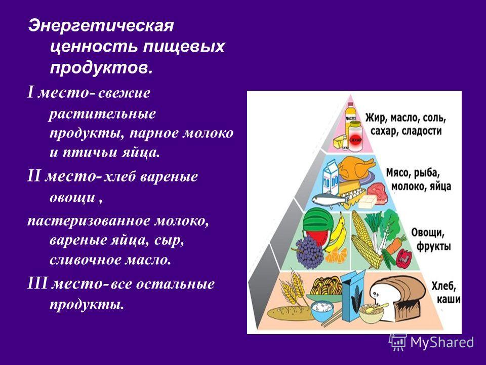 Энергетическая ценность пищевых продуктов. I место - свежие растительные продукты, парное молоко и птичьи яйца. II место - хлеб вареные овощи, пастеризованное молоко, вареные яйца, сыр, сливочное масло. III место - все остальные продукты.
