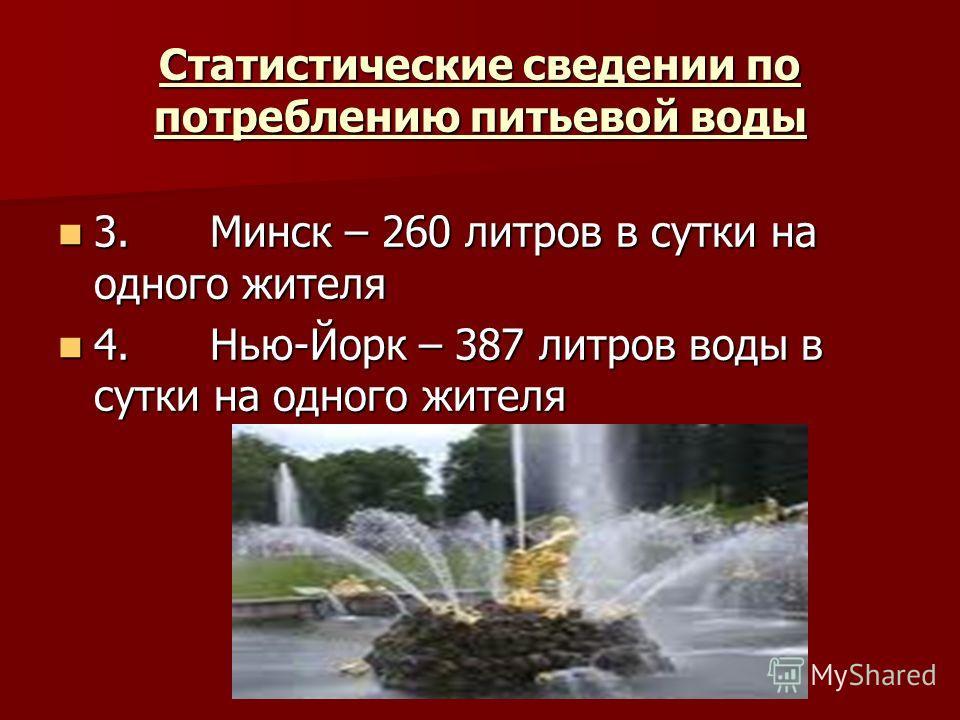 Статистические сведении по потреблению питьевой воды 3. Минск – 260 литров в сутки на одного жителя 3. Минск – 260 литров в сутки на одного жителя 4. Нью-Йорк – 387 литров воды в сутки на одного жителя 4. Нью-Йорк – 387 литров воды в сутки на одного