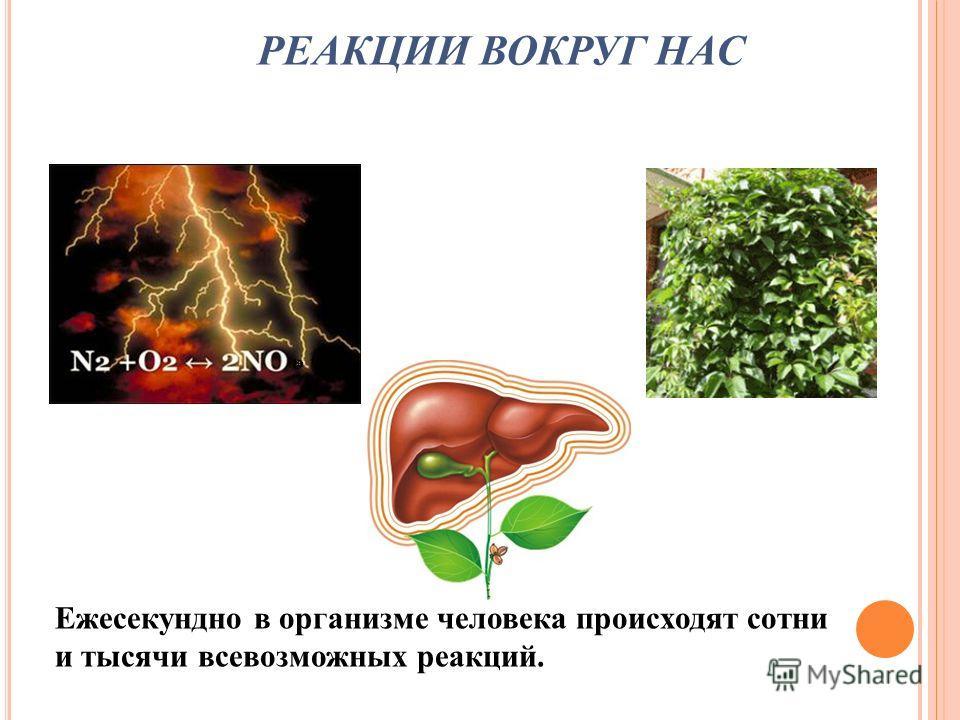 Изменение окраски Появление запаха Образование (растворение) осадка Выделение газа Выделение или поглощение энергии