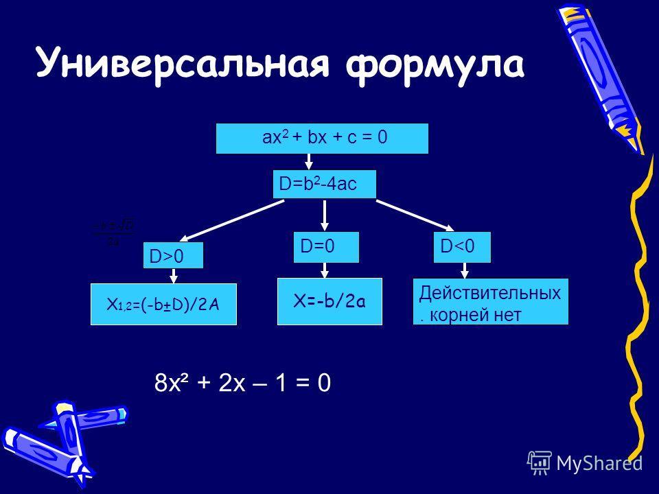 8х² + 2х – 1 = 0 ах 2 + bx + c = 0 D=b 2 -4ac D>0 D=0D