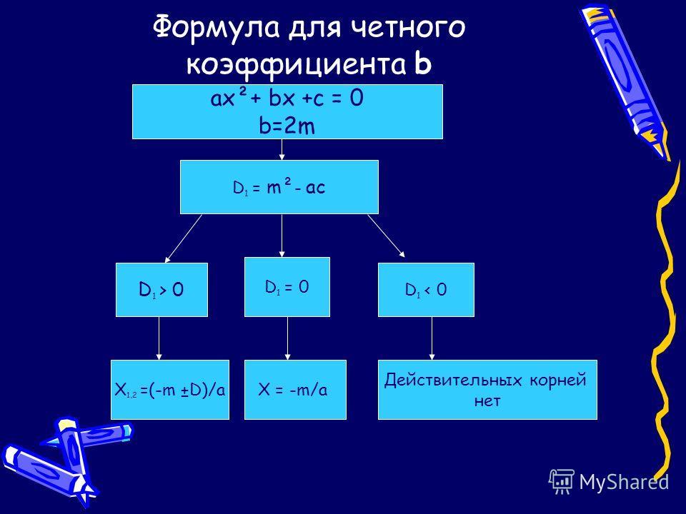Формула для четного коэффициента b ах²+ bх +с = 0 b=2m D 1 = m² - ac D 1 > 0 D 1 = 0 D 1 < 0 Действительных корней нет Х = -m/aХ 1,2 =(-m ±D)/a