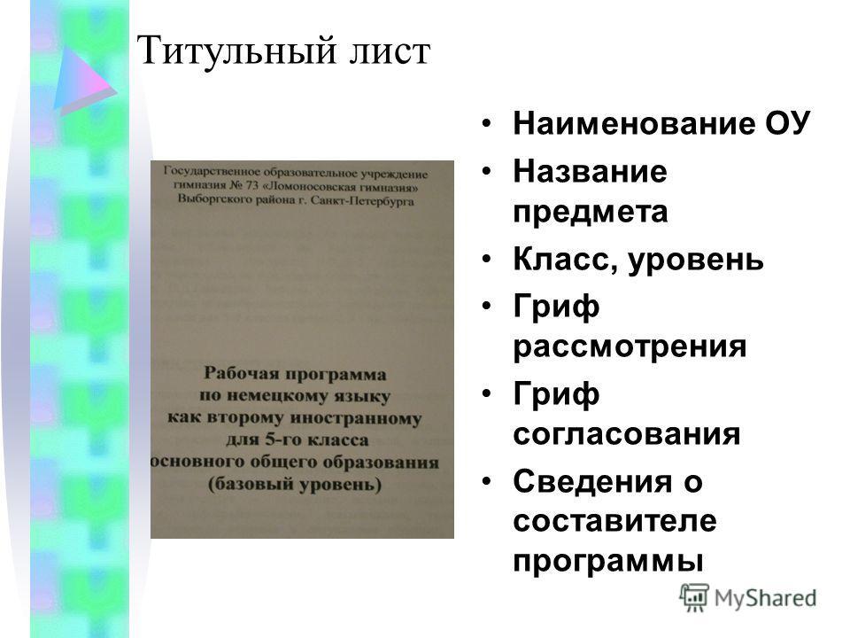 Титульный лист Наименование ОУ Название предмета Класс, уровень Гриф рассмотрения Гриф согласования Сведения о составителе программы