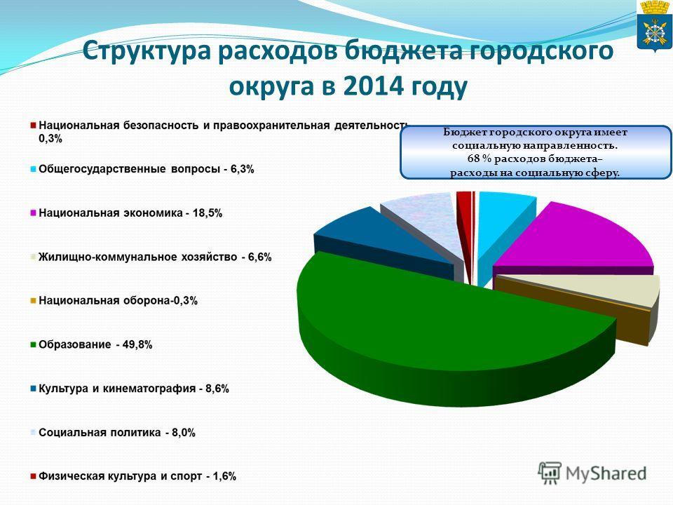 Структура расходов бюджета городского округа в 2014 году Бюджет городского округа имеет социальную направленность. 68 % расходов бюджета– расходы на социальную сферу.