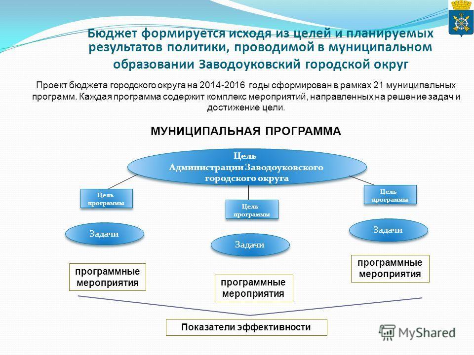 Бюджет формируется исходя из целей и планируемых результатов политики, проводимой в муниципальном образовании Заводоуковский городской округ Проект бюджета городского округа на 2014-2016 годы сформирован в рамках 21 муниципальных программ. Каждая про