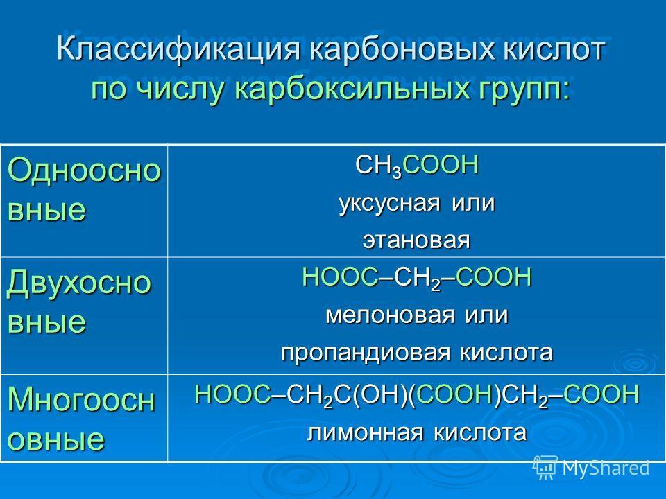 Одноосно вные СН 3 СООН уксусная или этановая Двухосно вные НООС–СН 2 –СООН мелоновая или пропандиовая кислота Многоосн овные НООС–СН 2 С(ОН)(СООН)СН 2 –СООН лимонная кислота Классификация карбоновых кислот по числу карбоксильных групп: