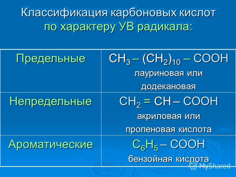 Предельные СН 3 – (СН 2 ) 10 – СООН лауриновая или додекановая Непредельные СН 2 = СН – СООН акриловая или пропеновая кислота Ароматические С 6 Н 5 – СООН бензойная кислота Классификация карбоновых кислот по характеру УВ радикала:
