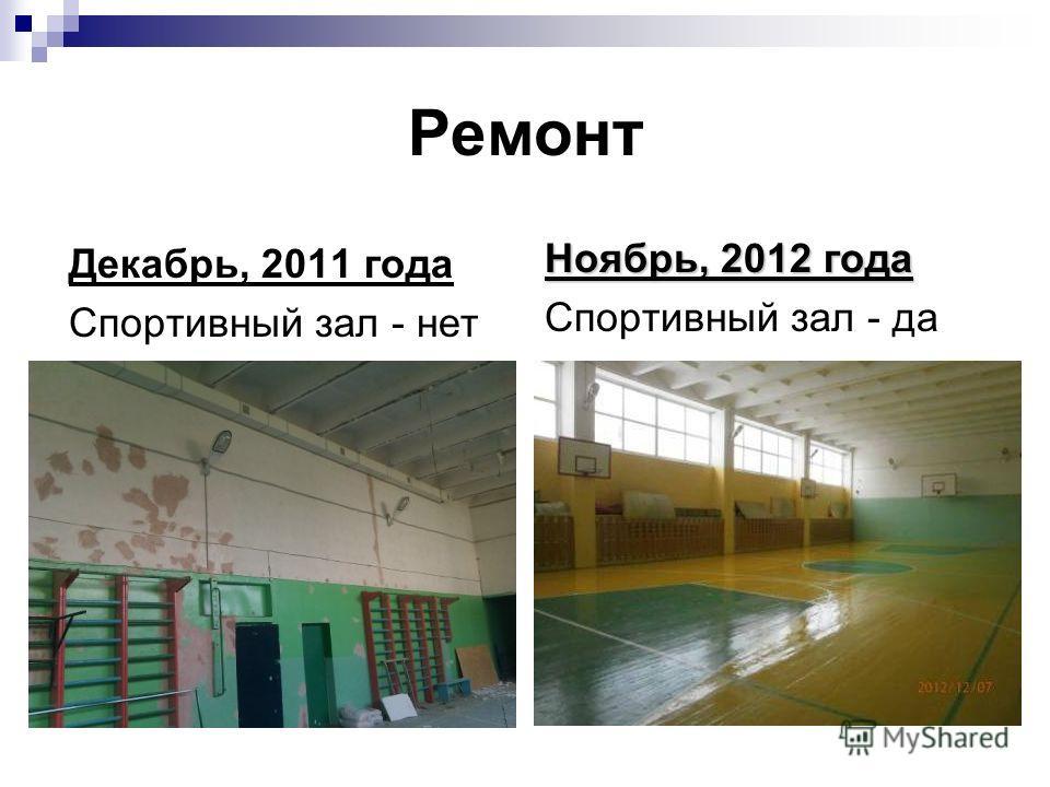 Ремонт Декабрь, 2011 года Спортивный зал - нет Ноябрь, 2012 года Спортивный зал - да