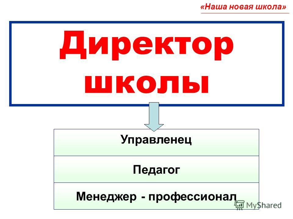 Управленец Директор школы «Наша новая школа» Педагог Менеджер - профессионал