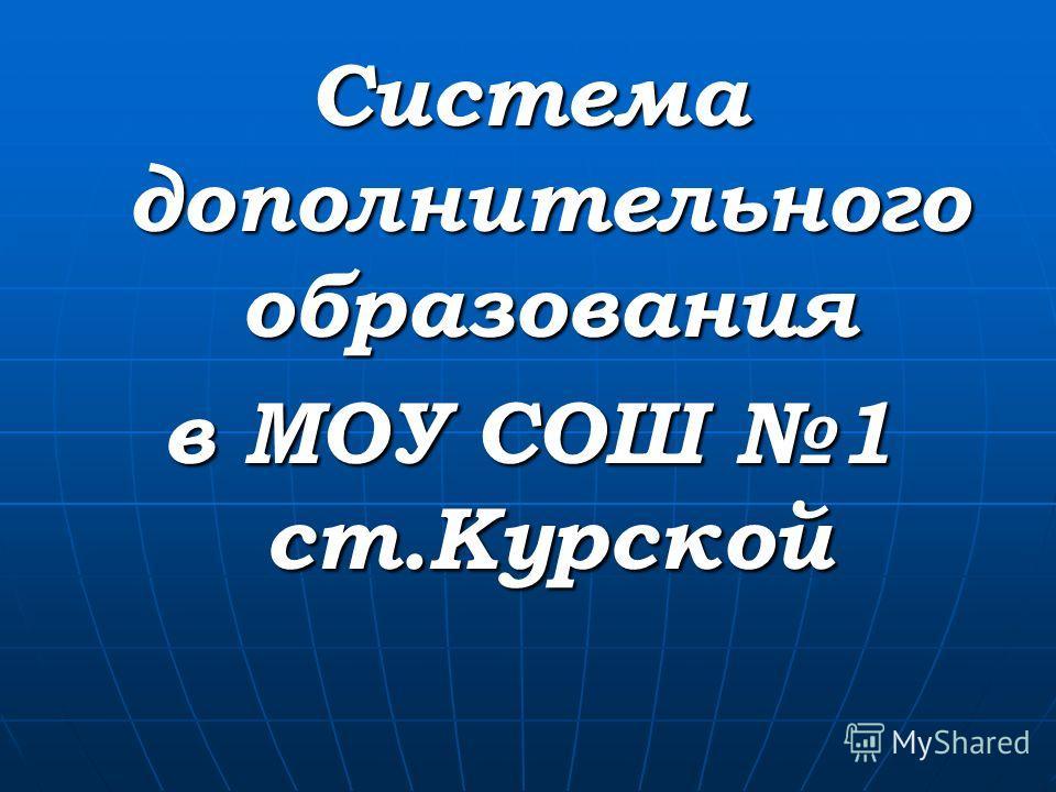 Система дополнительного образования в МОУ СОШ 1 ст.Курской