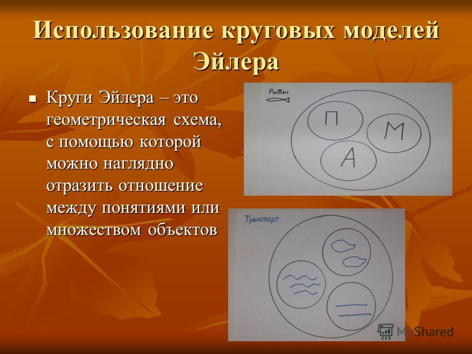 Использование круговых моделей Эйлера Круги Эйлера – это геометрическая схема, с помощью которой можно наглядно отразить отношение между понятиями или множеством объектов Круги Эйлера – это геометрическая схема, с помощью которой можно наглядно отраз