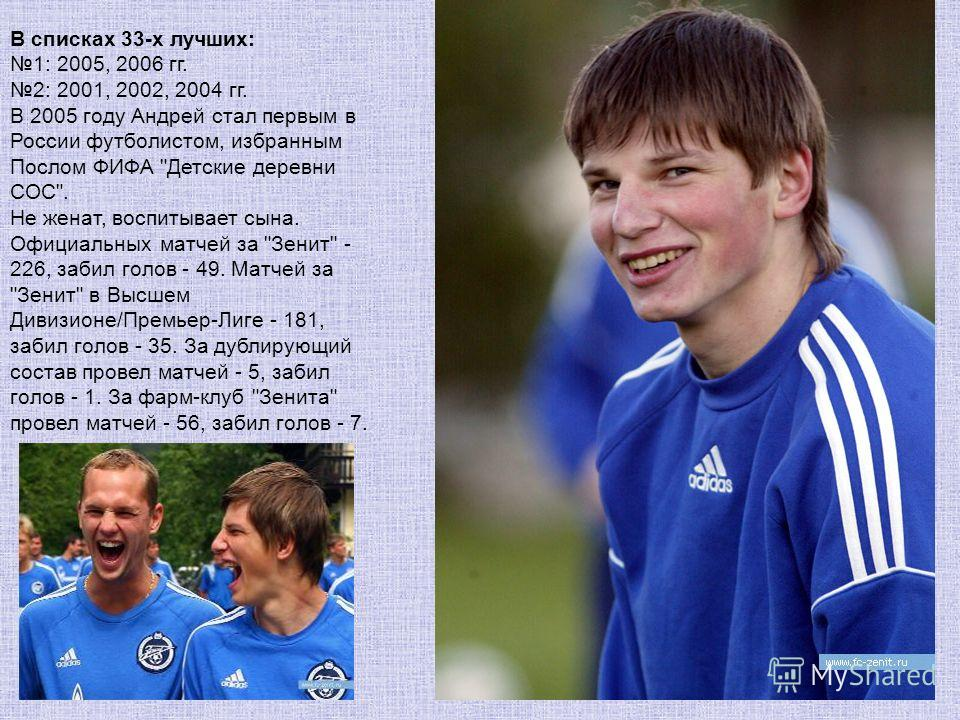 В списках 33-х лучших: 1: 2005, 2006 гг. 2: 2001, 2002, 2004 гг. В 2005 году Андрей стал первым в России футболистом, избранным Послом ФИФА
