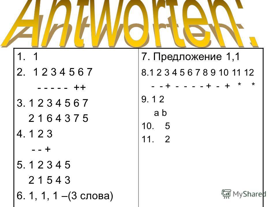 1.1 2.1 2 3 4 5 6 7 - - - - - ++ 3. 1 2 3 4 5 6 7 2 1 6 4 3 7 5 4. 1 2 3 - - + 5. 1 2 3 4 5 2 1 5 4 3 6. 1, 1, 1 –(3 слова) 7. Предложение 1,1 8.1 2 3 4 5 6 7 8 9 10 11 12 - - + - - - - + - + * * 9. 1 2 a b 10. 5 11. 2