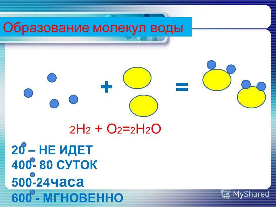 Образование молекул воды += 2 Н 2 + О 2 = 2 Н 2 О 20 – НЕ ИДЕТ 400- 80 СУТОК 500-24 часа 600 - МГНОВЕННО