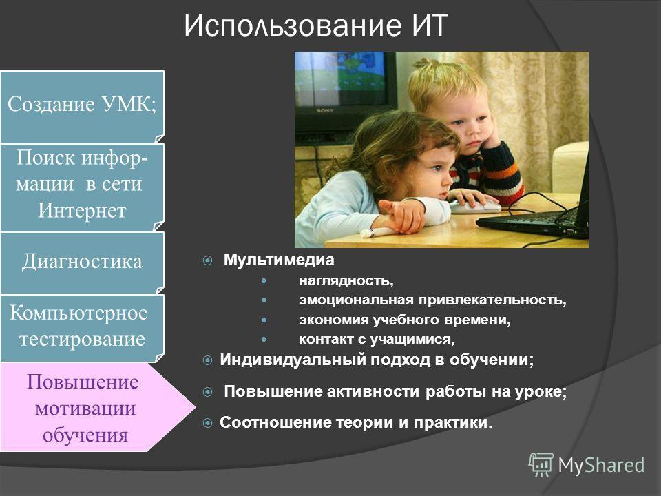 Использование ИТ Мультимедиа наглядность, эмоциональная привлекательность, экономия учебного времени, контакт с учащимися, Индивидуальный подход в обучении; Повышение активности работы на уроке; Соотношение теории и практики. Поиск инфор- мации в сет