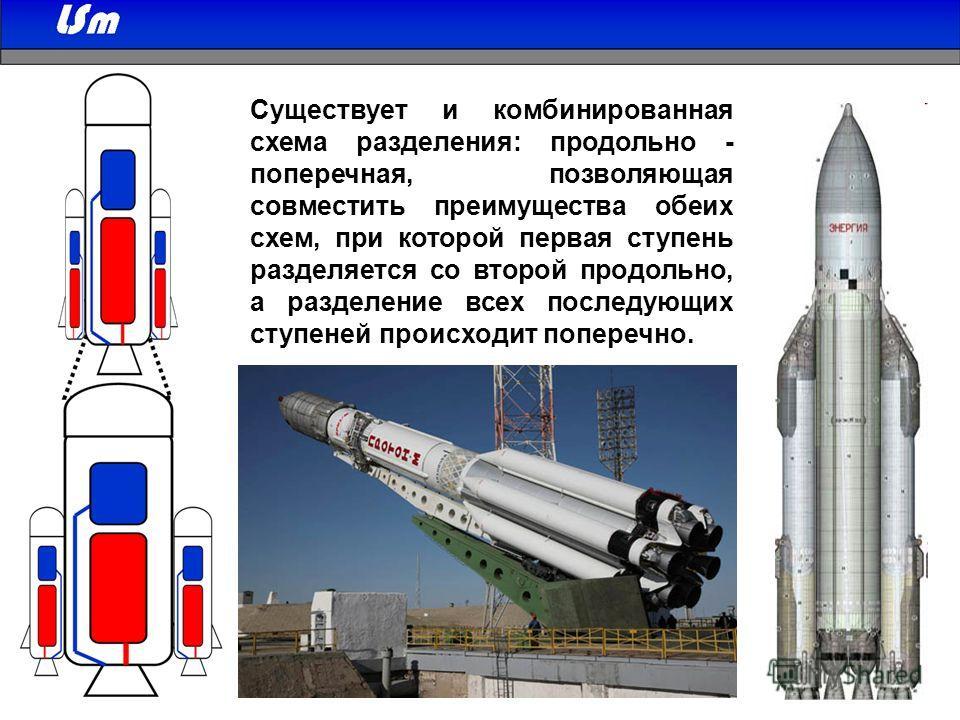 Варианты компоновки ракет. Слева направо: 1. Одноступенчатая ракета. 2. Двухступенчатая ракета с поперечным разделением. 3. Двухступенчатая ракета с продольным разделением. 4. Ракета с внешними топливными ёмкостями, отделяемыми после исчерпания топли