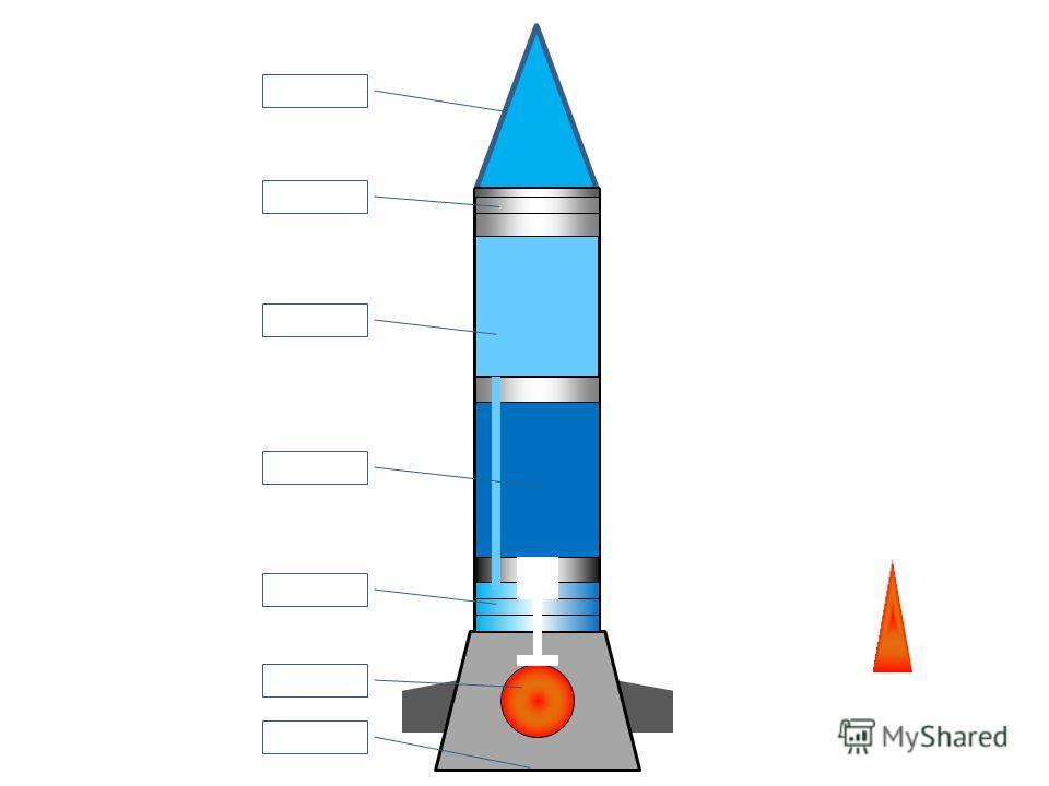 Тест 1. Чему равно произведение массы ракеты m на ускорение её движения a по определению? А. Импульсу. Б. Силе. С. Энергии. Д. Скорости. 2. Чему равен импульс ракеты и горючего до начала работы двигателей? А. 2mv. Б. -2mv. В. Mv. Д. 0 3. Какой велики