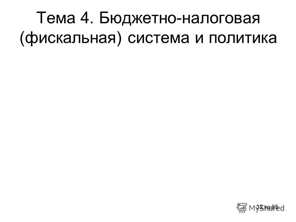 32 из 85 Тема 4. Бюджетно-налоговая (фискальная) система и политика
