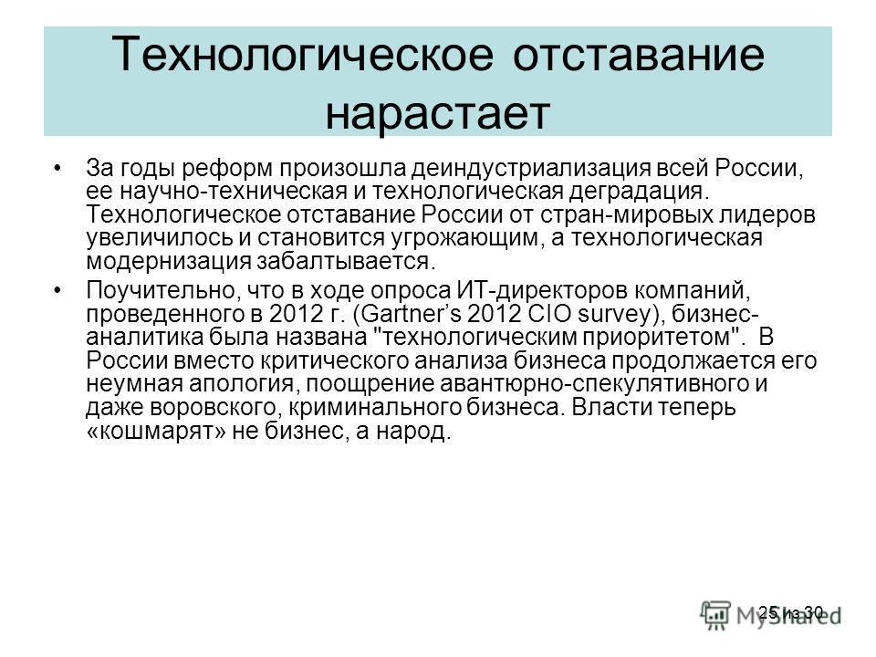 25 из 30 Технологическое отставание нарастает За годы реформ произошла деиндустриализация всей России, ее научно-техническая и технологическая деградация. Технологическое отставание России от стран-мировых лидеров увеличилось и становится угрожающим,
