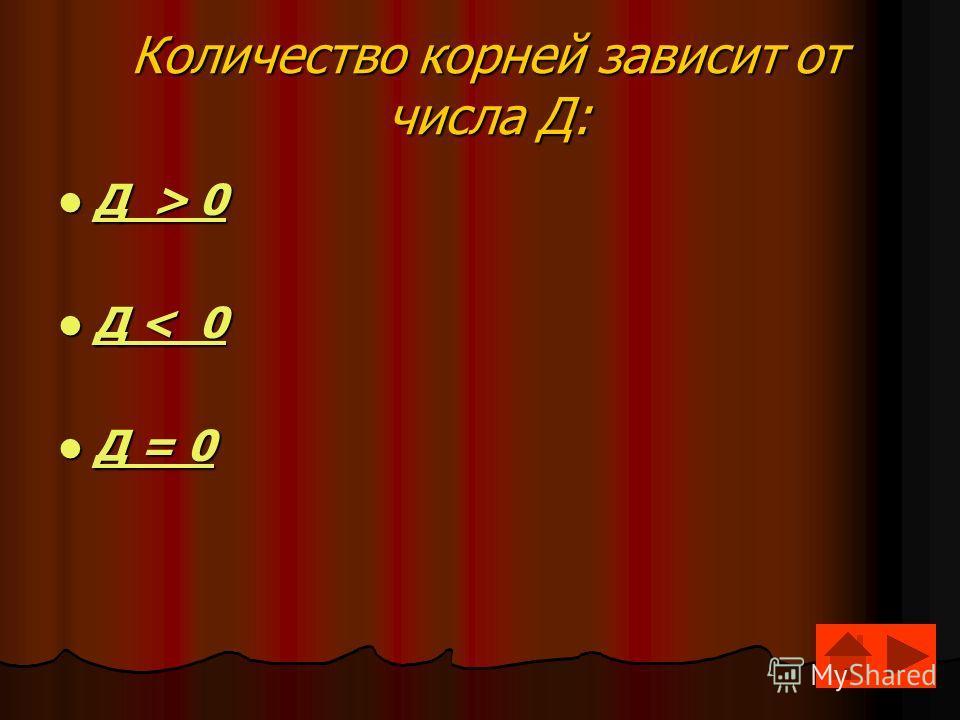 Количество корней зависит от числа Д: Д > 0 Д > 0 Д > 0 Д > 0 Д < 0 Д < 0 Д < 0 Д < 0 Д = 0 Д = 0 Д = 0 Д = 0