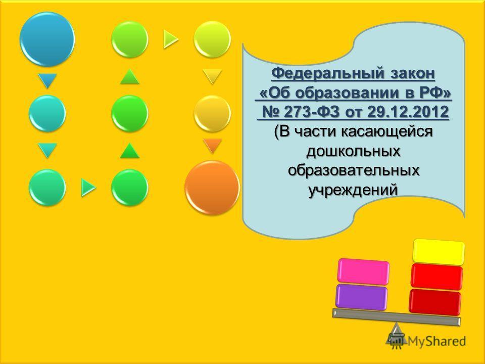 ) Федеральный закон «Об образовании в РФ» 273-ФЗ от 29.12.2012 (В части касающейся дошкольных образовательных учреждений