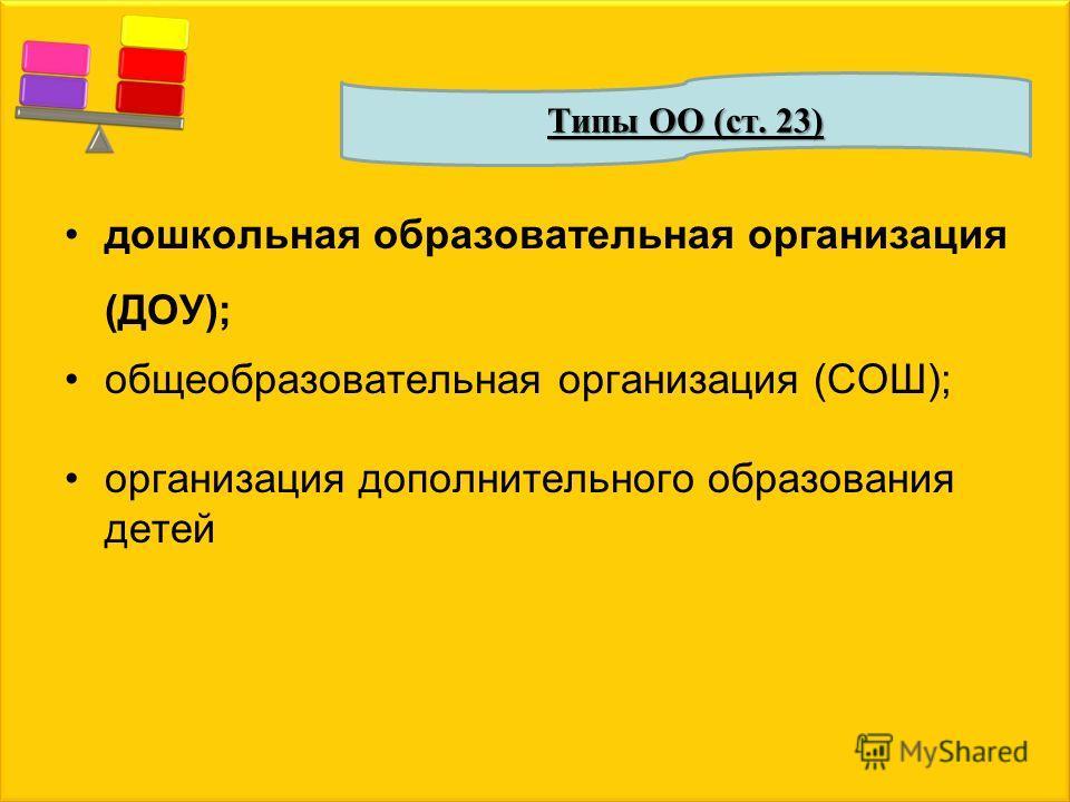 дошкольная образовательная организация (ДОУ); общеобразовательная организация (СОШ); организация дополнительного образования детей Типы ОО (ст. 23)