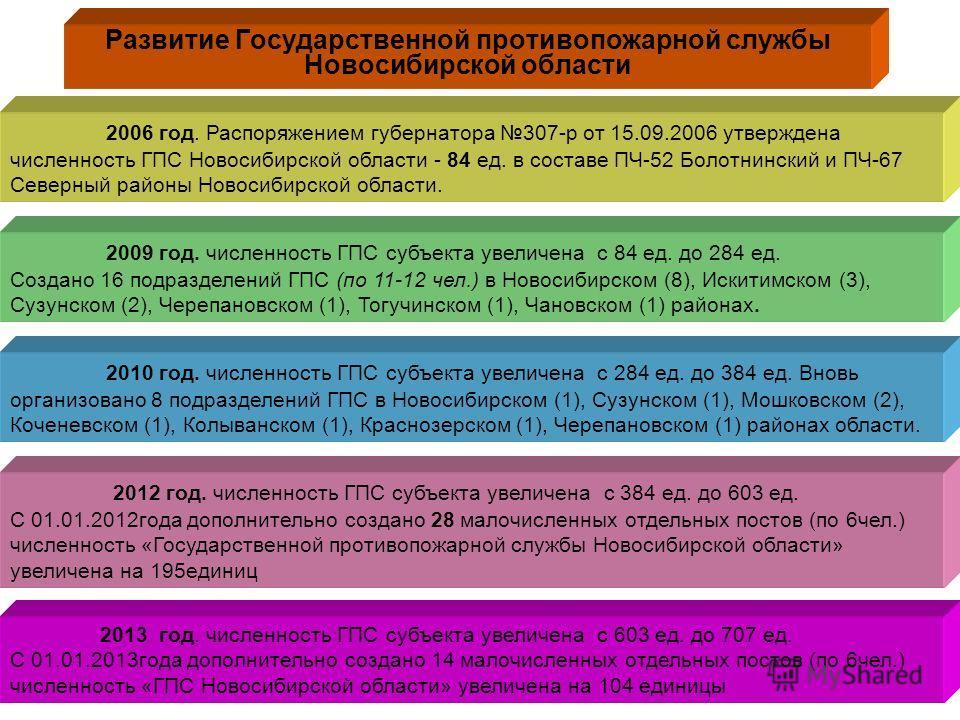 Развитие Государственной противопожарной службы Новосибирской области 2006 год. Распоряжением губернатора 307-р от 15.09.2006 утверждена численность ГПС Новосибирской области - 84 ед. в составе ПЧ-52 Болотнинский и ПЧ-67 Северный районы Новосибирской