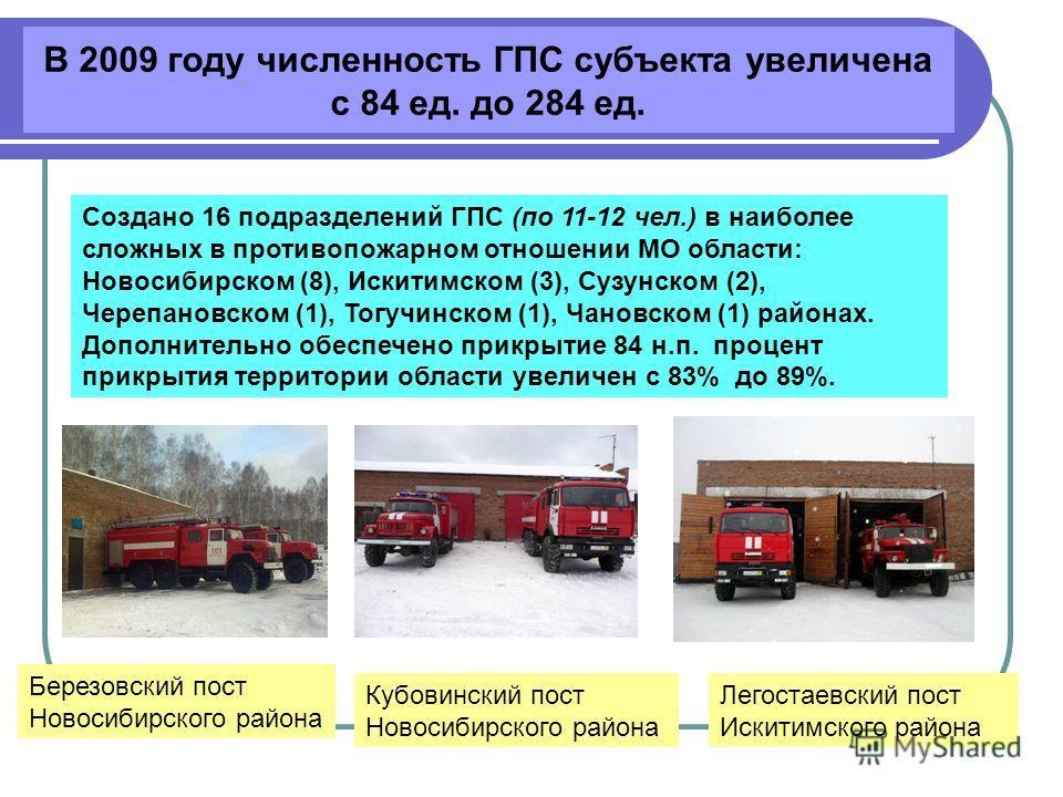 В 2009 году численность ГПС субъекта увеличена с 84 ед. до 284 ед. Создано 16 подразделений ГПС (по 11-12 чел.) в наиболее сложных в противопожарном отношении МО области: Новосибирском (8), Искитимском (3), Сузунском (2), Черепановском (1), Тогучинск