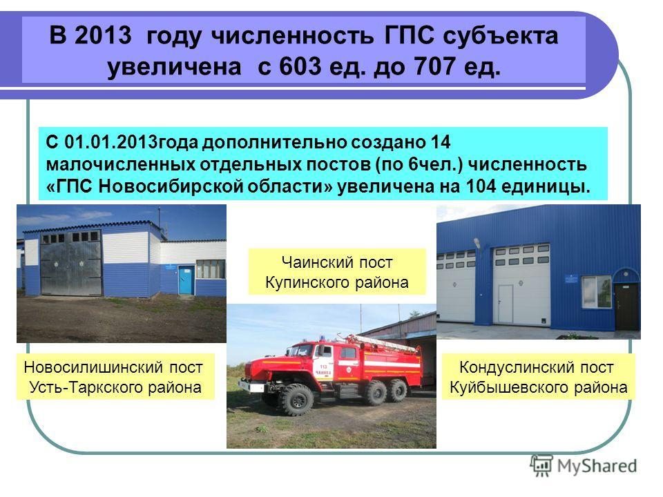 В 2013 году численность ГПС субъекта увеличена с 603 ед. до 707 ед. С 01.01.2013года дополнительно создано 14 малочисленных отдельных постов (по 6чел.) численность «ГПС Новосибирской области» увеличена на 104 единицы. Новосилишинский пост Усть-Таркск