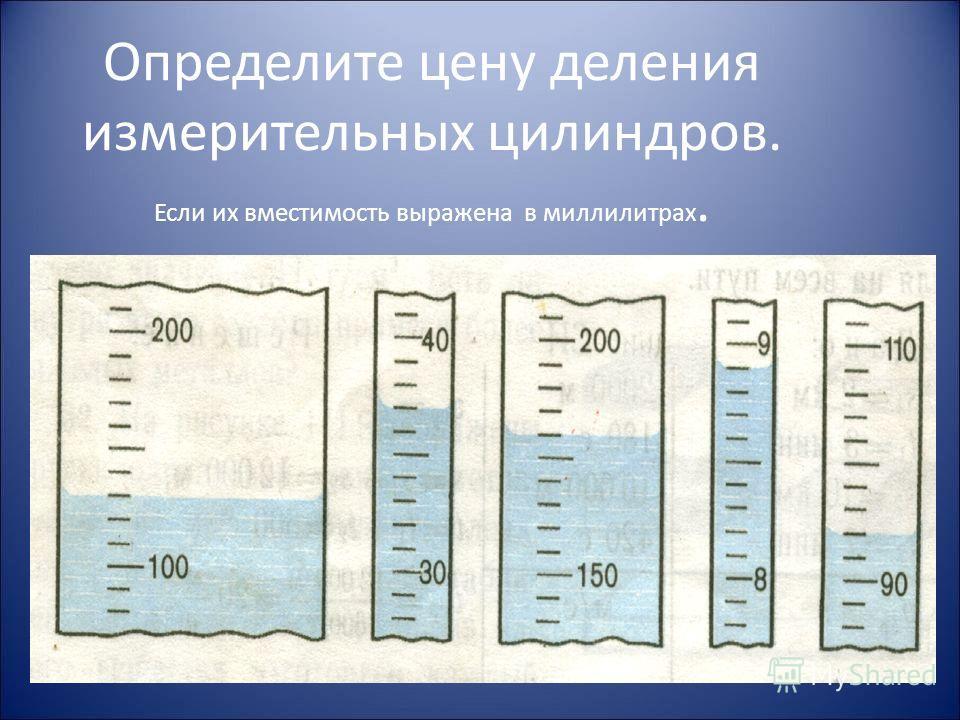 Определите цену деления измерительных цилиндров. Если их вместимость выражена в миллилитрах.