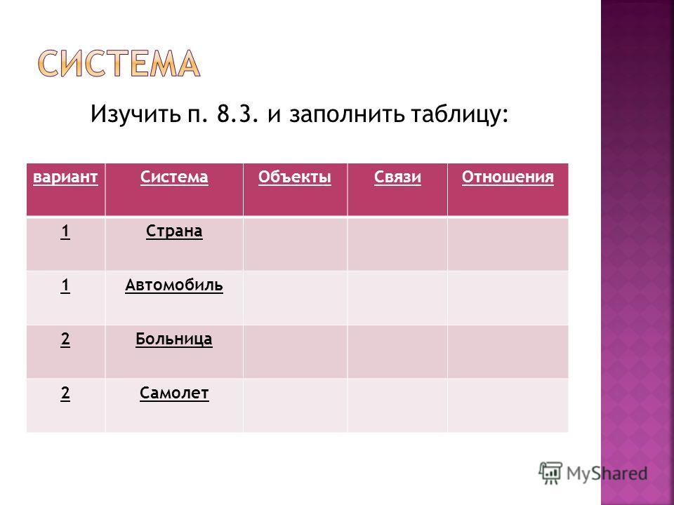 Изучить п. 8.3. и заполнить таблицу: вариантСистемаОбъектыСвязиОтношения 1Страна 1Автомобиль 2Больница 2Самолет
