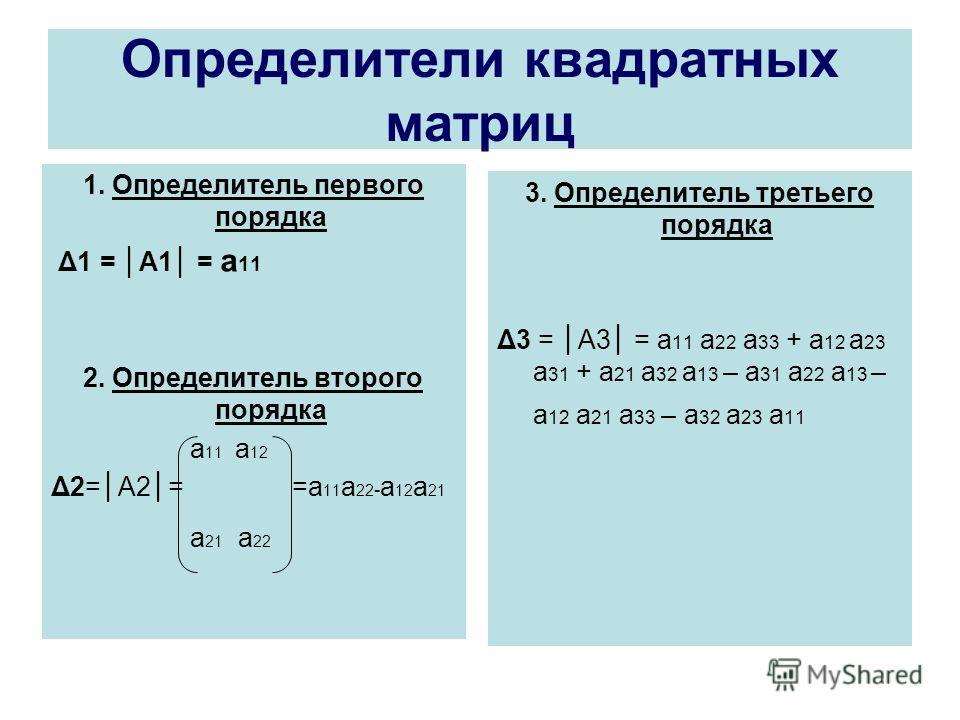 Определители квадратных матриц 1. Определитель первого порядка Δ1 = A1 = а 11 2. Определитель второго порядка a 11 a 12 Δ2=A2= =a 11 a 22 - a 12 a 21 a 21 a 22 3. Определитель третьего порядка Δ3 = A3 = а 11 а 22 а 33 + а 12 а 23 а 31 + а 21 а 32 а 1
