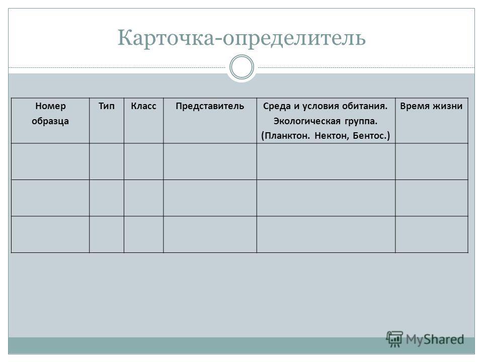 Карточка-определитель Номер образца ТипКлассПредставитель Среда и условия обитания. Экологическая группа. (Планктон. Нектон, Бентос.) Время жизни