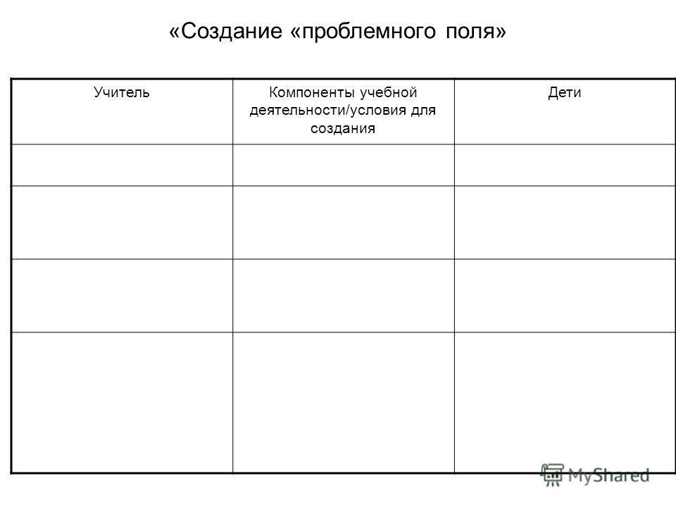 «Создание «проблемного поля» УчительКомпоненты учебной деятельности/условия для создания Дети