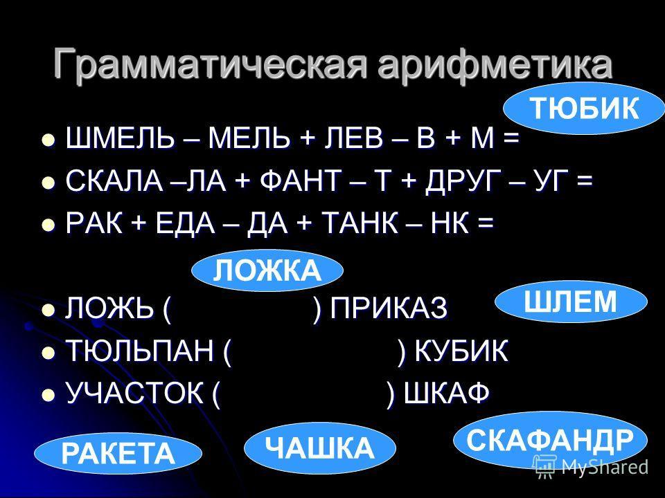 Грамматическая арифметика ШМЕЛЬ – МЕЛЬ + ЛЕВ – В + М = ШМЕЛЬ – МЕЛЬ + ЛЕВ – В + М = СКАЛА –ЛА + ФАНТ – Т + ДРУГ – УГ = СКАЛА –ЛА + ФАНТ – Т + ДРУГ – УГ = РАК + ЕДА – ДА + ТАНК – НК = РАК + ЕДА – ДА + ТАНК – НК = ЛОЖЬ ( ) ПРИКАЗ ЛОЖЬ ( ) ПРИКАЗ ТЮЛЬПА