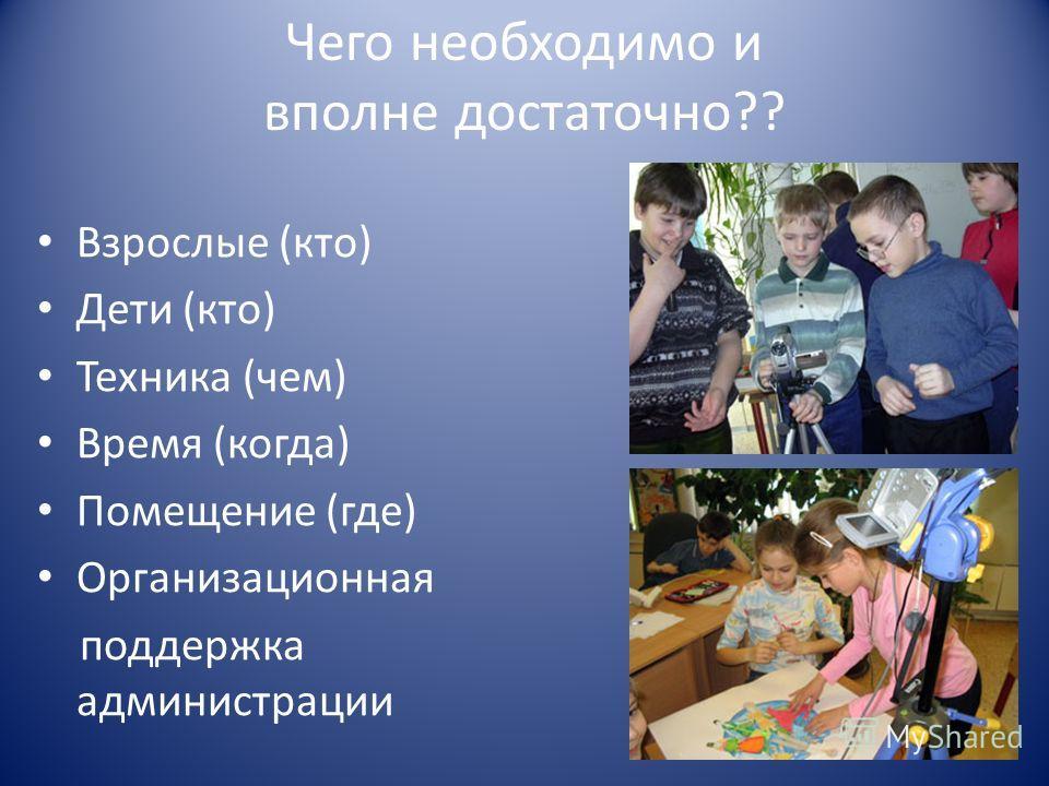 Чего необходимо и вполне достаточно?? Взрослые (кто) Дети (кто) Техника (чем) Время (когда) Помещение (где) Организационная поддержка администрации