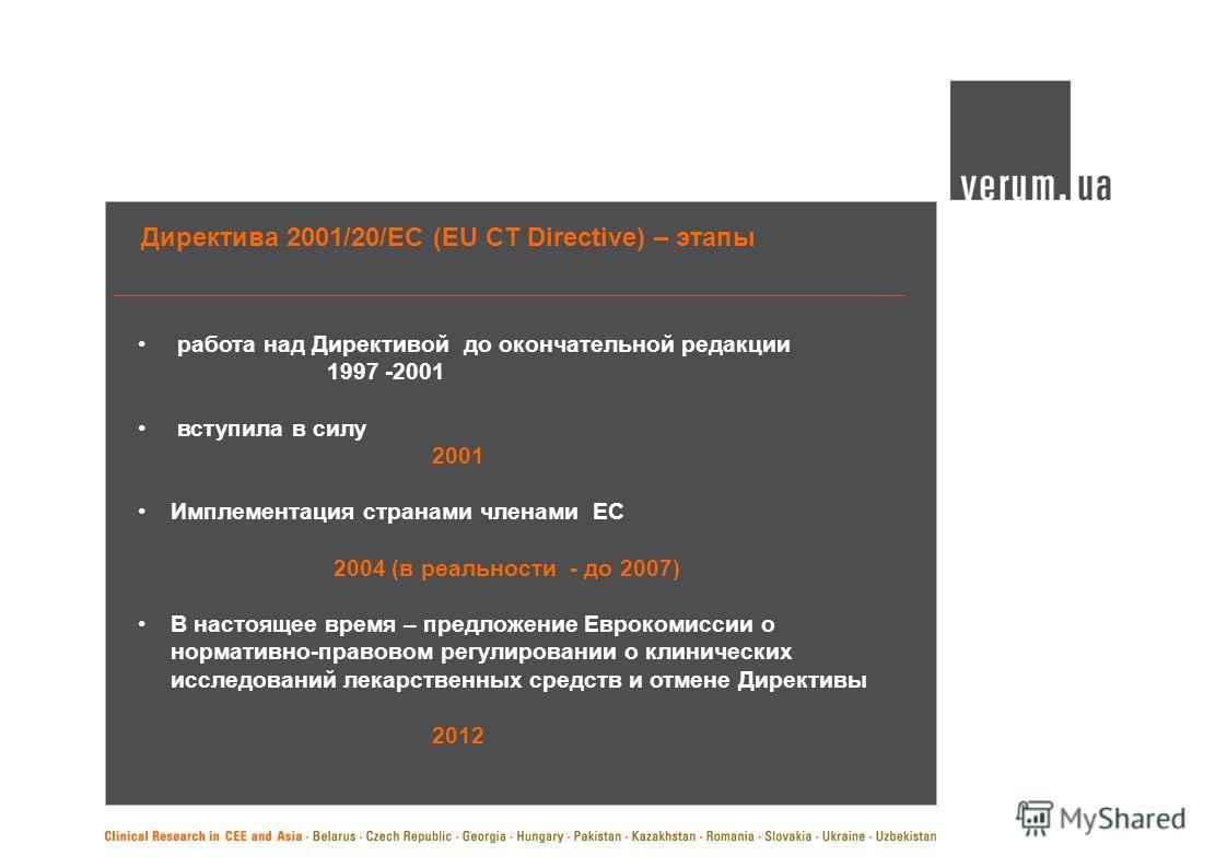 работа над Директивой до окончательной редакции 1997 -2001 вступила в силу 2001 Имплементация странами членами ЕС 2004 (в реальности - до 2007) В настоящее время – предложение Еврокомиссии о нормативно-правовом регулировании о клинических исследовани