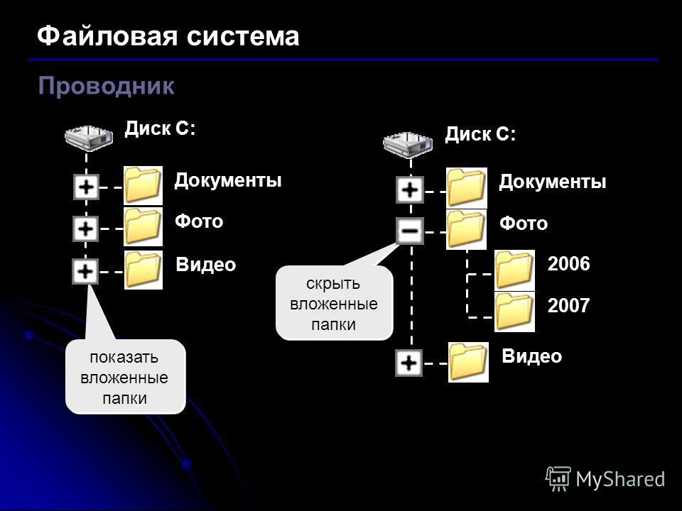 Файловая система Проводник показать вложенные папки скрыть вложенные папки Диск C: Документы Фото Видео 2006 2007 Диск C: Документы Фото Видео
