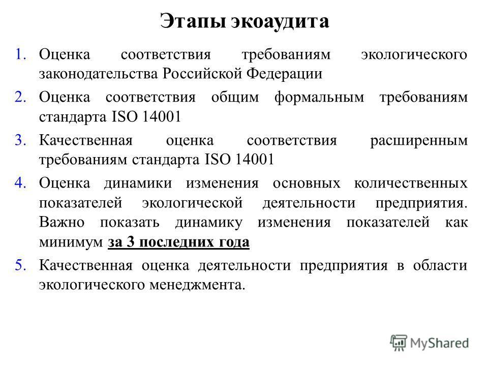 1.Оценка соответствия требованиям экологического законодательства Российской Федерации 2.Оценка соответствия общим формальным требованиям стандарта ISO 14001 3.Качественная оценка соответствия расширенным требованиям стандарта ISO 14001 4.Оценка дина