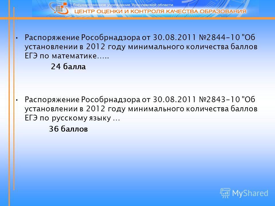 Распоряжение Рособрнадзора от 30.08.2011 2844-10