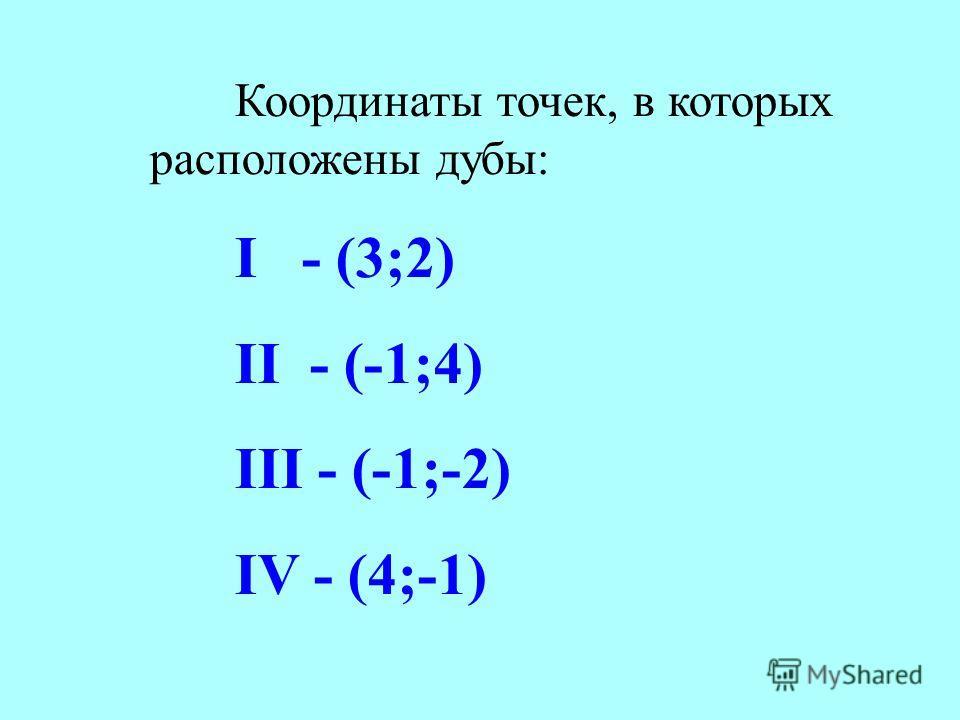 Координаты точек, в которых расположены дубы: I - (3;2) II - (-1;4) III - (-1;-2) IV - (4;-1)