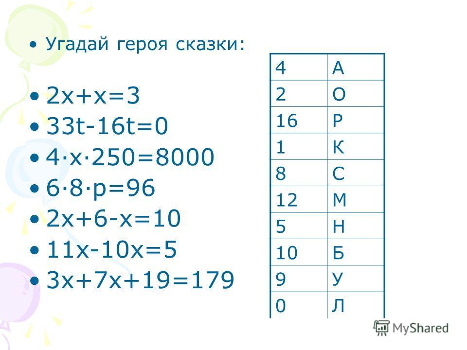 Угадай героя сказки: 2х+х=3 33t-16t=0 4·x·250=8000 6·8·p=96 2х+6-х=10 11x-10x=5 3х+7х+19=179 4А 2О 16Р 1К 8С 12М 5Н 10Б 9У 0Л