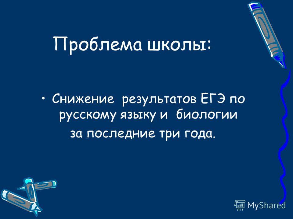 Проблема школы: Снижение результатов ЕГЭ по русскому языку и биологии за последние три года.