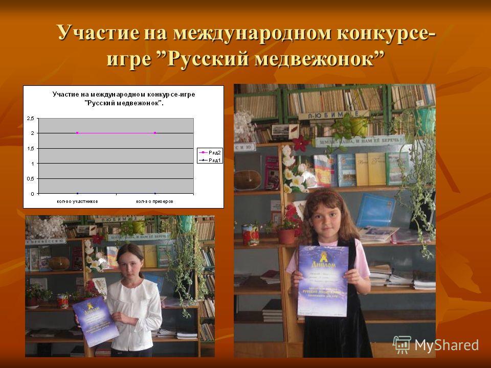 Участие на международном конкурсе- игре Русский медвежонок
