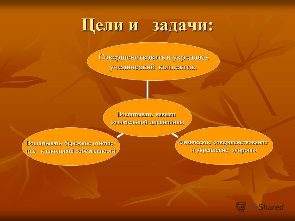 Цели и задачи: Воспитывать навыки сознательной дисциплины Совершенствовать и укреплять ученический коллектив. Физическое совершенствование и укрепление здоровья Воспитывать бережное отноше- ние к школьной собственности